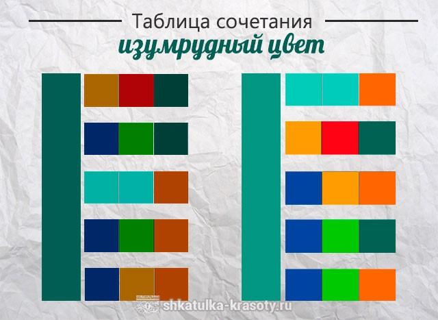Таблица сочетания изумрудного цвета