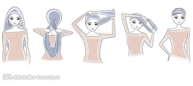 как носить снуд на голове