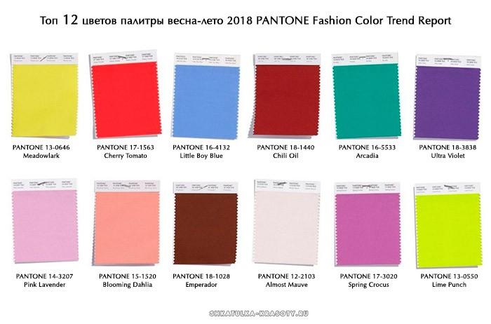 палитра модных цветов весна лето 2018 по версии Пантон