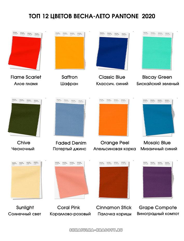 Модные цвета весна лето 2020 в одежде